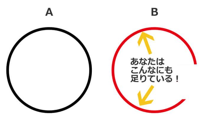 2つの円_02
